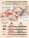 Опубликованы уникальные документы о защитниках Сталинграда